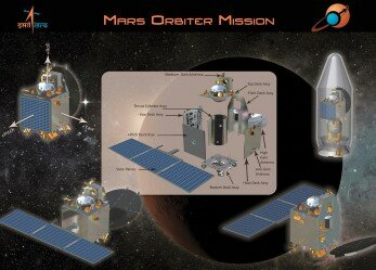 ISRO's MANGALYAAN-2 Mission to launch in 2018